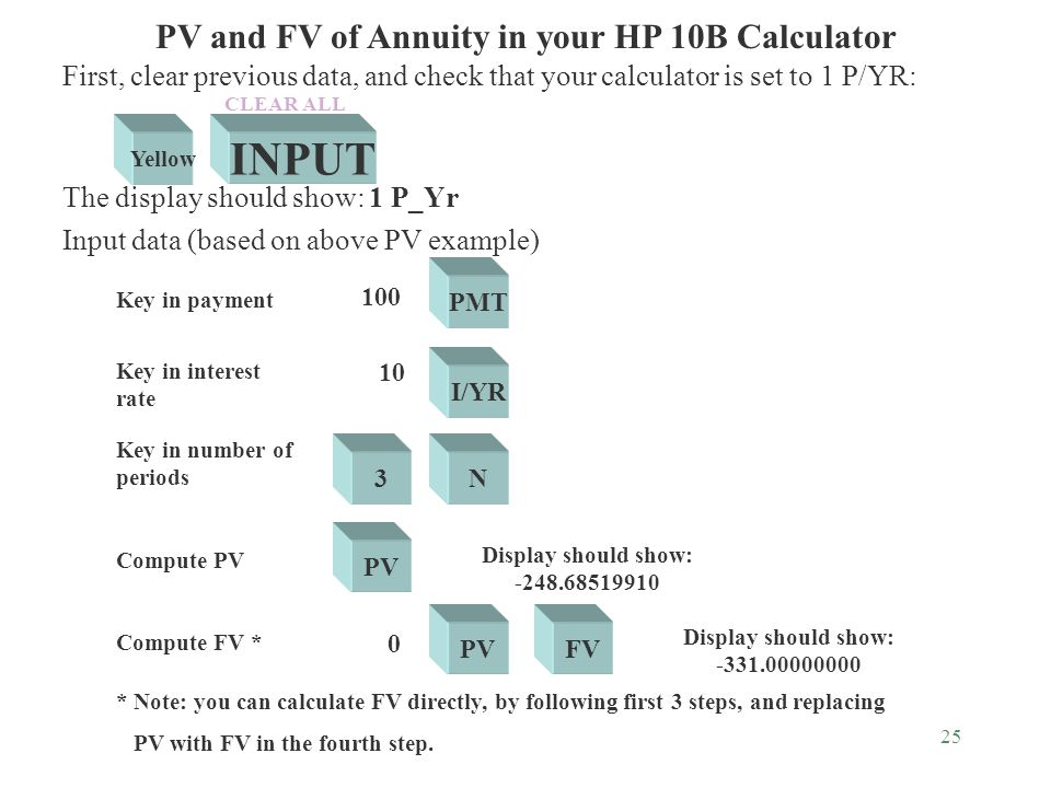 25 First, clear previous data, and check that your calculator is set to 1 P/YR: The display should show: 1 P_Yr Input data (based on above PV example) PV and FV of Annuity in your HP 10B Calculator INPUT CLEAR ALL Yellow PMT I/YR 3N PV Key in payment Key in interest rate Key in number of periods Compute PV Display should show: -248.68519910 100 FV Compute FV * Display should show: -331.00000000 PV 0 * Note: you can calculate FV directly, by following first 3 steps, and replacing PV with FV in the fourth step.