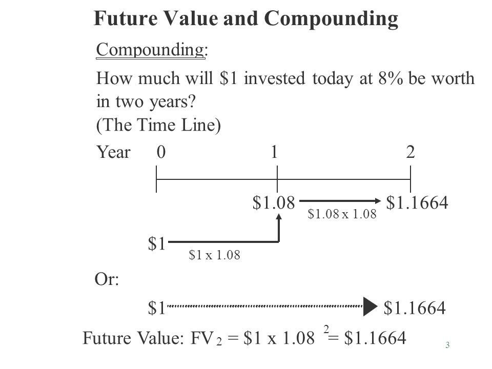 34 uExample-2: 0 1 2 3 |------------------|-------------------|------------------|(r = 5%) $100 $100 % 1.05 $100 % 1.05 2 $100 % 1.05 3 (g = 5%) uIn general, when cashflow starts at time t, use: Growing Annuity - Special Cases –Self Study