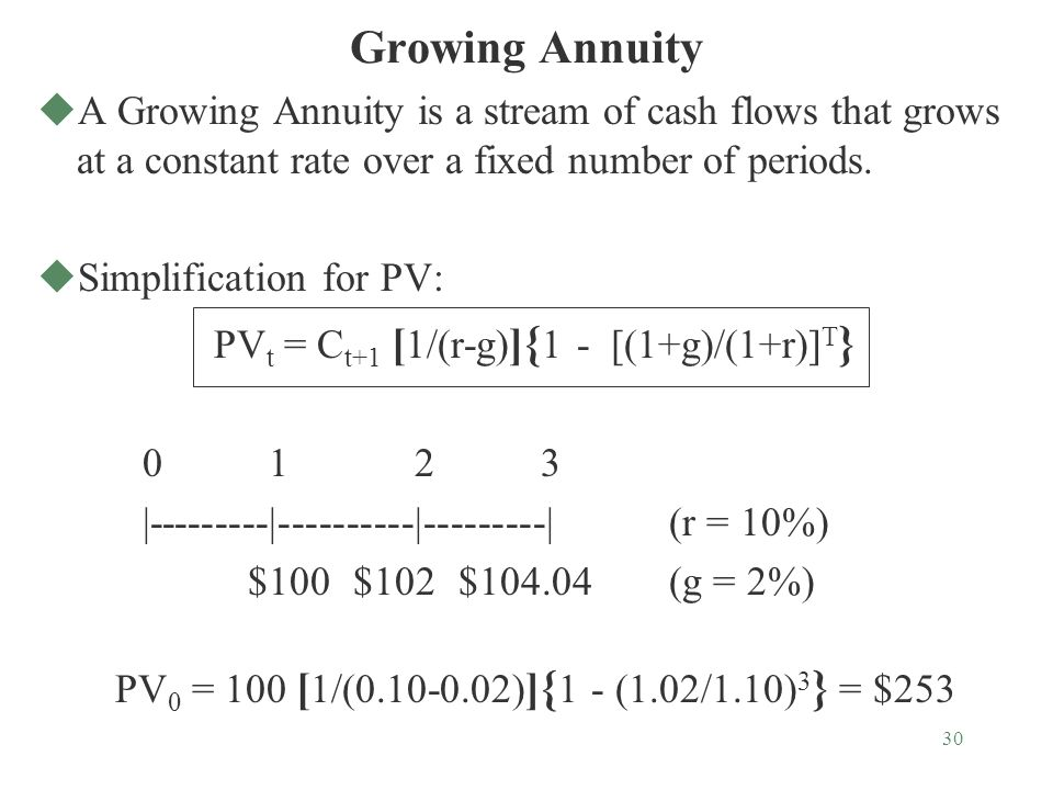 30 Growing Annuity uA Growing Annuity is a stream of cash flows that grows at a constant rate over a fixed number of periods.