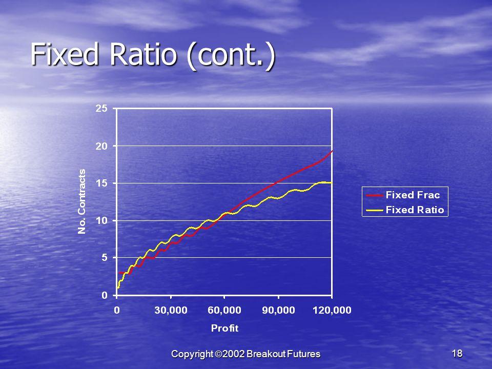 Copyright 2002 Breakout Futures 18 Fixed Ratio (cont.)