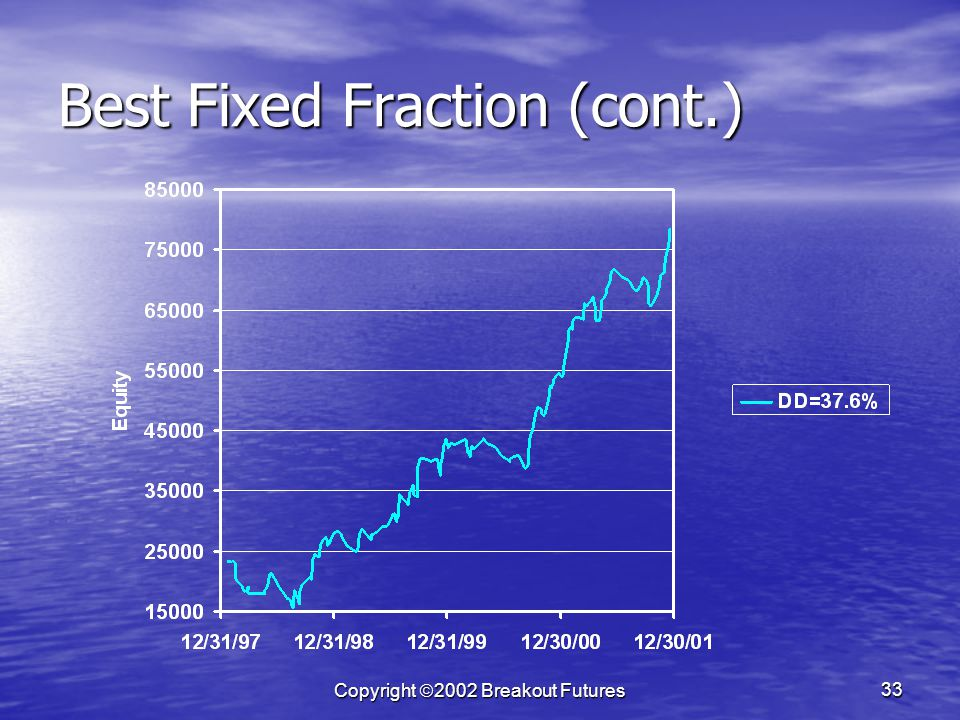 Copyright 2002 Breakout Futures 33 Best Fixed Fraction (cont.)