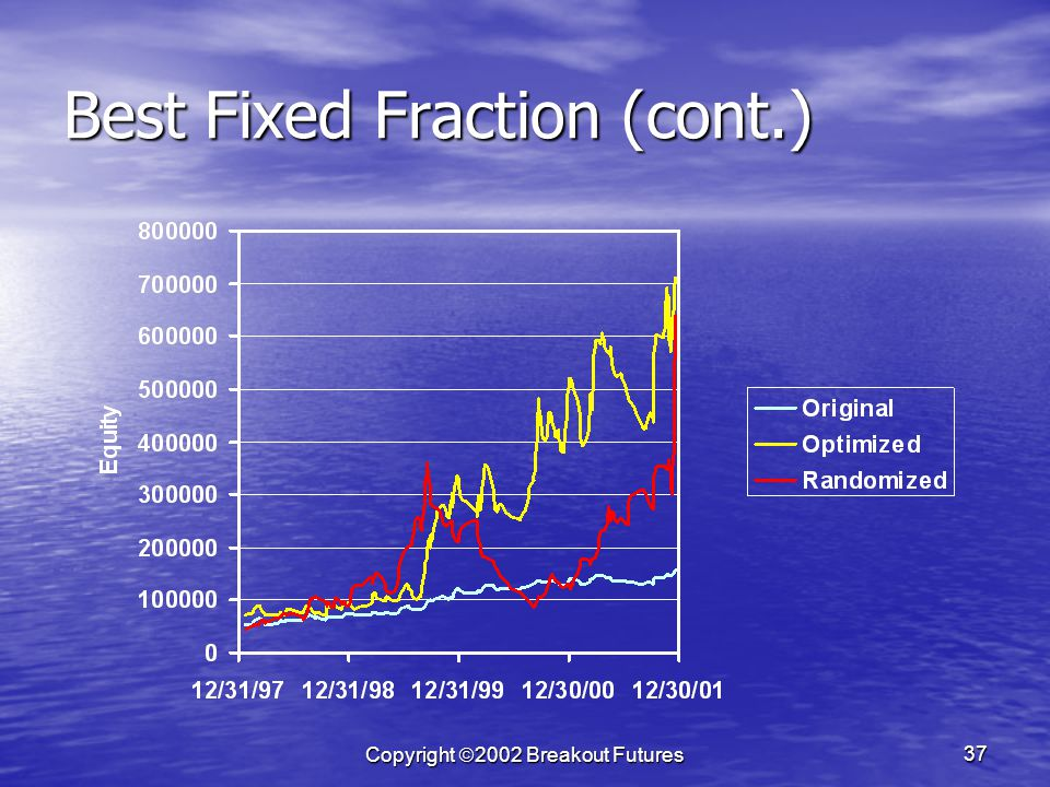 Copyright 2002 Breakout Futures 37 Best Fixed Fraction (cont.)