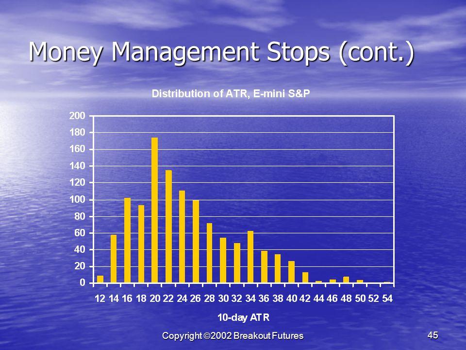 Copyright 2002 Breakout Futures 45 Money Management Stops (cont.)