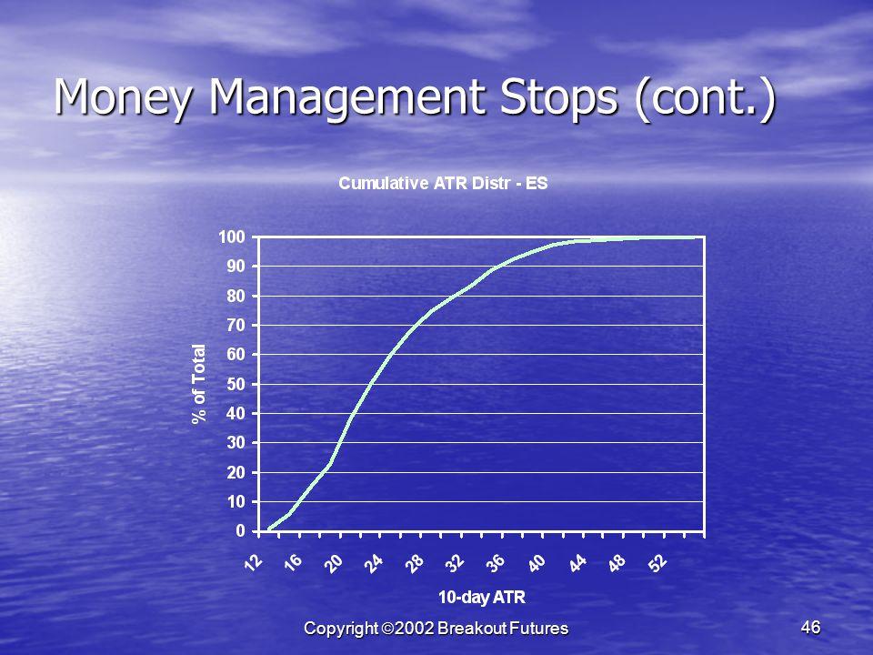 Copyright 2002 Breakout Futures 46 Money Management Stops (cont.)