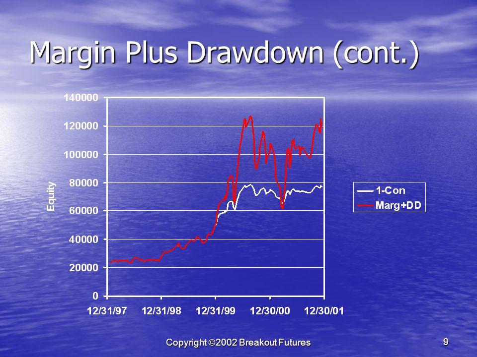 Copyright 2002 Breakout Futures 9 Margin Plus Drawdown (cont.)
