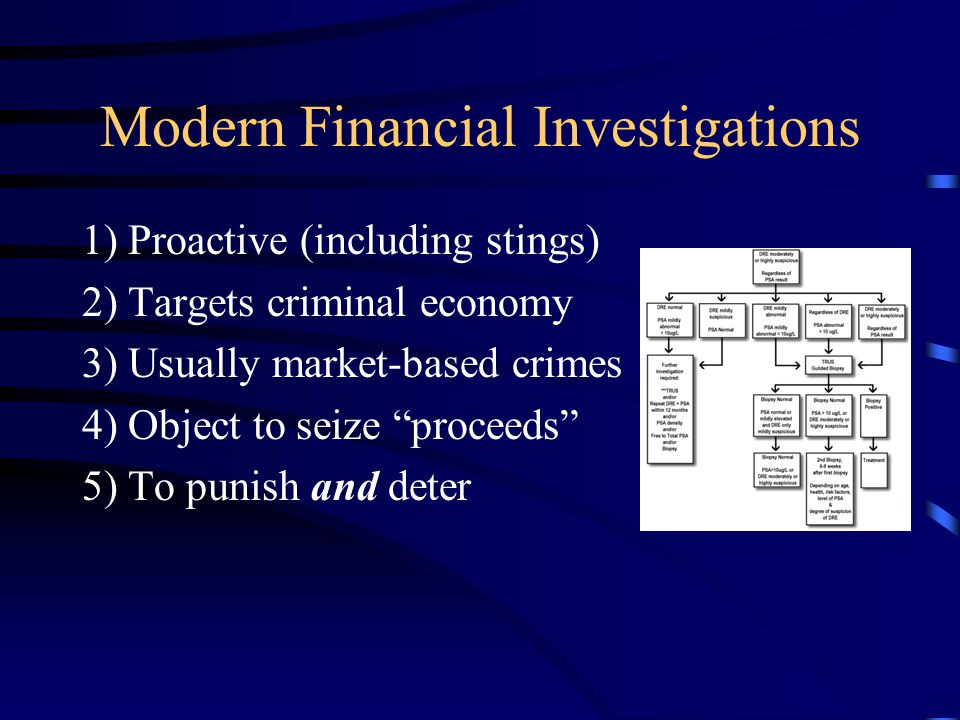 Modern Financial Investigations 1) Proactive (including stings) 2) Targets criminal economy 3) Usually market-based crimes 4) Object to seize proceeds 5) To punish and deter