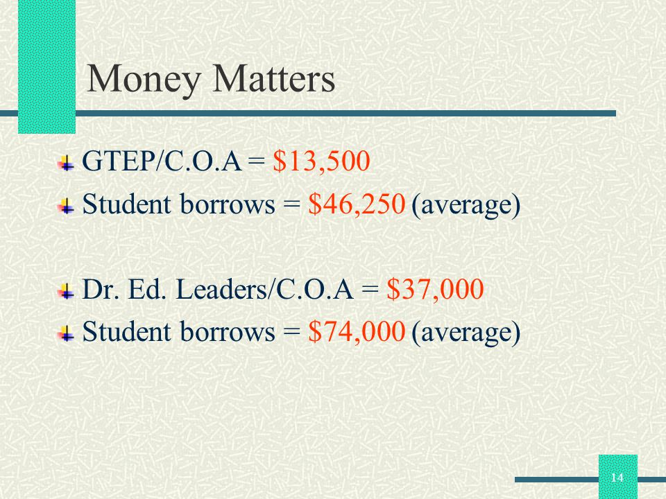 14 Money Matters GTEP/C.O.A = $13,500 Student borrows = $46,250 (average) Dr. Ed. Leaders/C.O.A = $37,000 Student borrows = $74,000 (average)