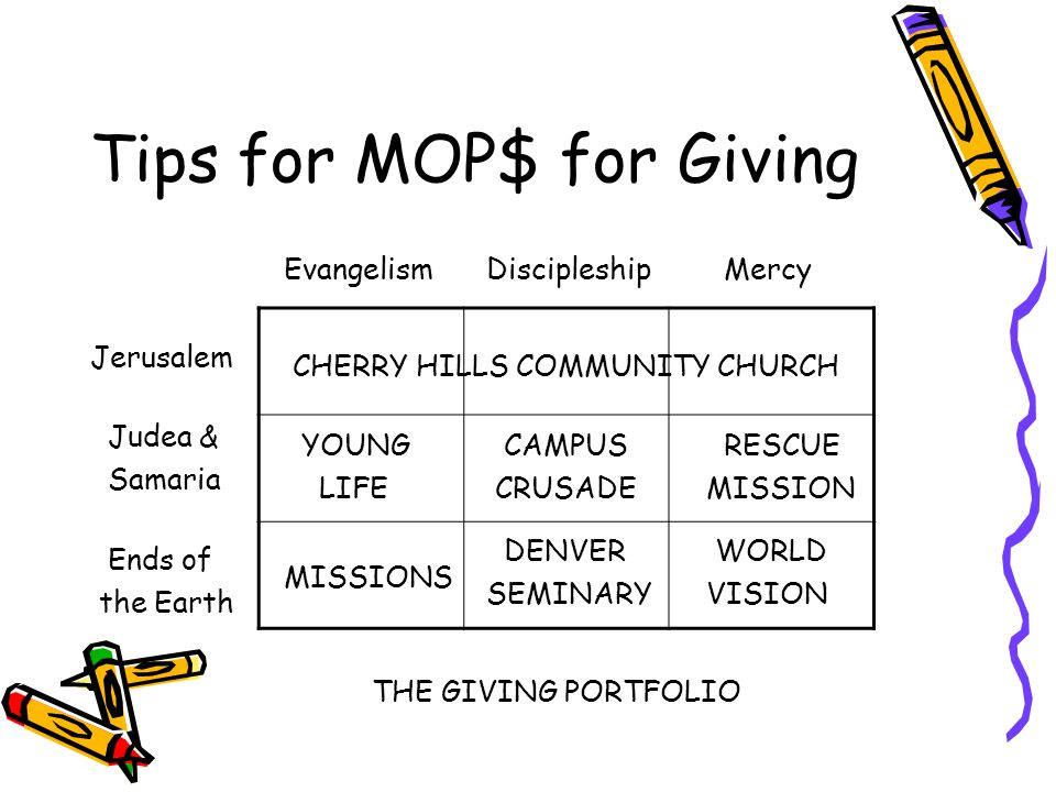 Tips for MOP$ for Giving EvangelismDiscipleshipMercy Jerusalem Judea & Samaria Ends of the Earth CHERRY HILLS COMMUNITY CHURCH RESCUE MISSION CAMPUS CRUSADE MISSIONS DENVER SEMINARY WORLD VISION YOUNG LIFE THE GIVING PORTFOLIO