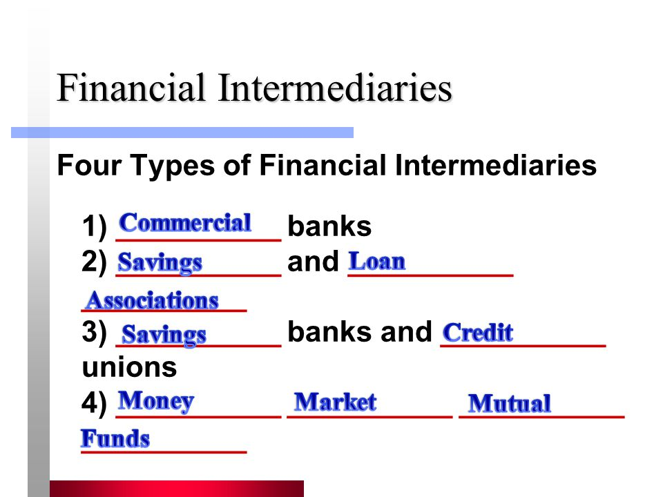 Financial Intermediaries Four Types of Financial Intermediaries 1) __________ banks 2) __________ and __________ __________ 3) __________ banks and __