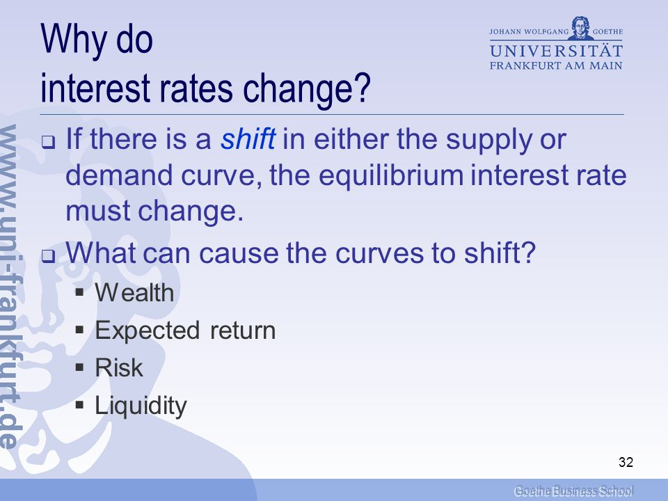 Goethe Business School 32 Why do interest rates change.