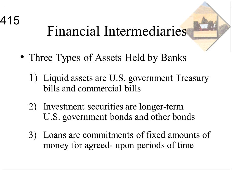 415 Financial Intermediaries Three Types of Assets Held by Banks 1) Liquid assets are U.S. government Treasury bills and commercial bills 2) Investmen