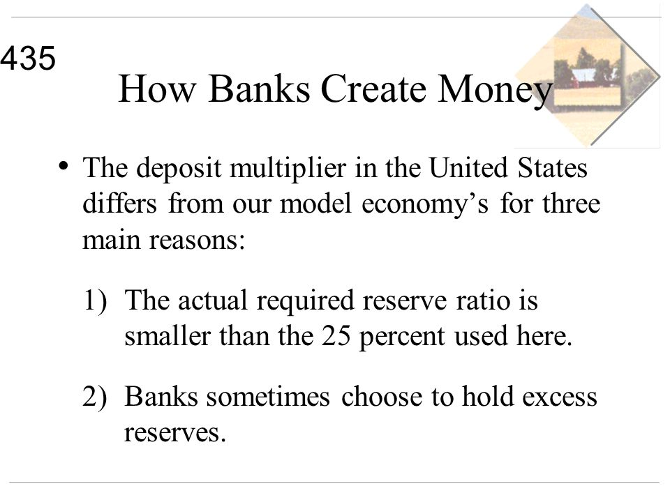 435 How Banks Create Money The deposit multiplier in the United States differs from our model economys for three main reasons: 1)The actual required r
