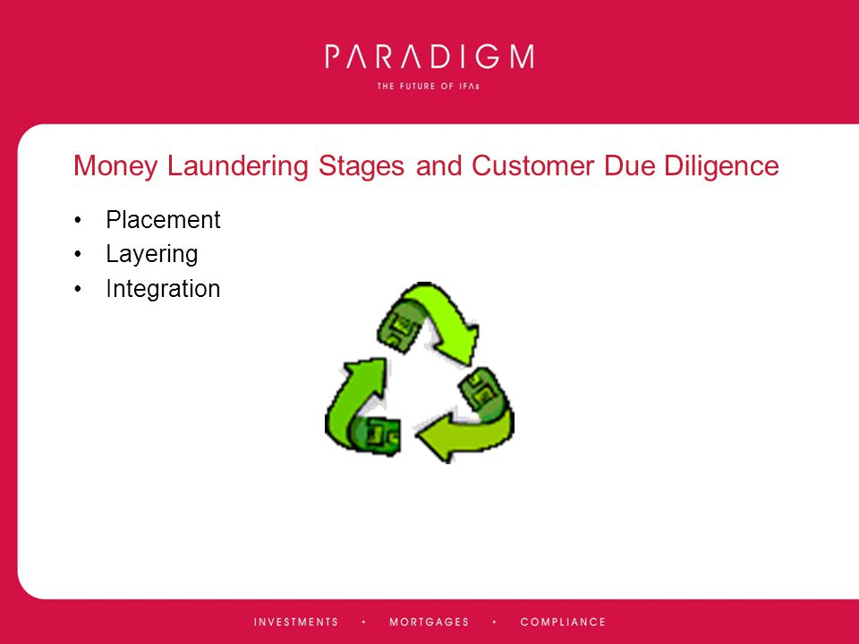 Money Laundering Stages and Customer Due Diligence Placement Layering Integration