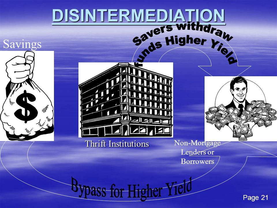 DISINTERMEDIATION Savings Thrift Institutions Non-Mortgage Lenders or Borrowers Page 21