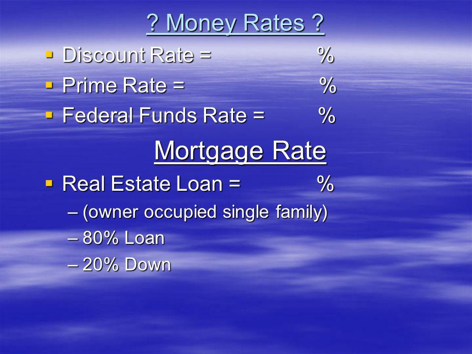 Money Rates .