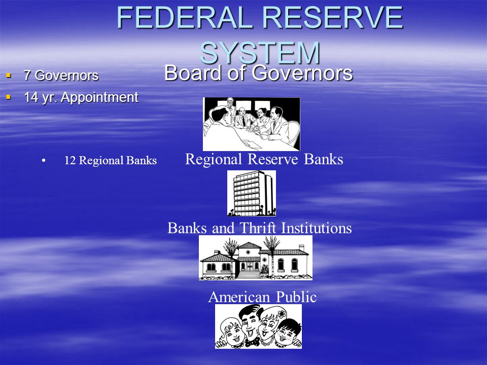 FEDERAL RESERVE SYSTEM 7 Governors Board of Governors 7 Governors Board of Governors 14 yr.