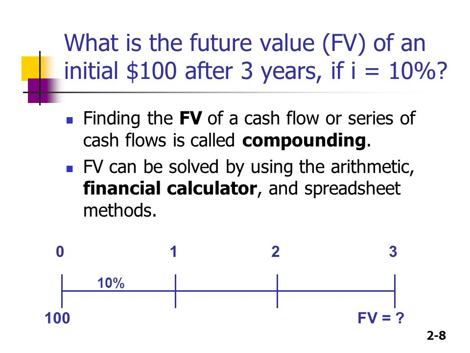 2-29 Solving for PV: Uneven cash flow stream Input cash flows in the calculators CF register: CF 0 = 0 CF 1 = 100 CF 2 = 300 CF 3 = 300 CF 4 = -50 Enter I/YR = 10, press NPV button to get NPV = $530.09.