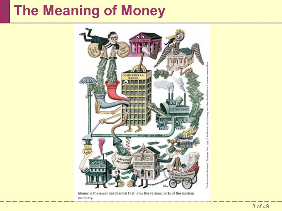 4 of 49 The Meaning of Money Money is any asset that can easily be used to purchase goods and services.