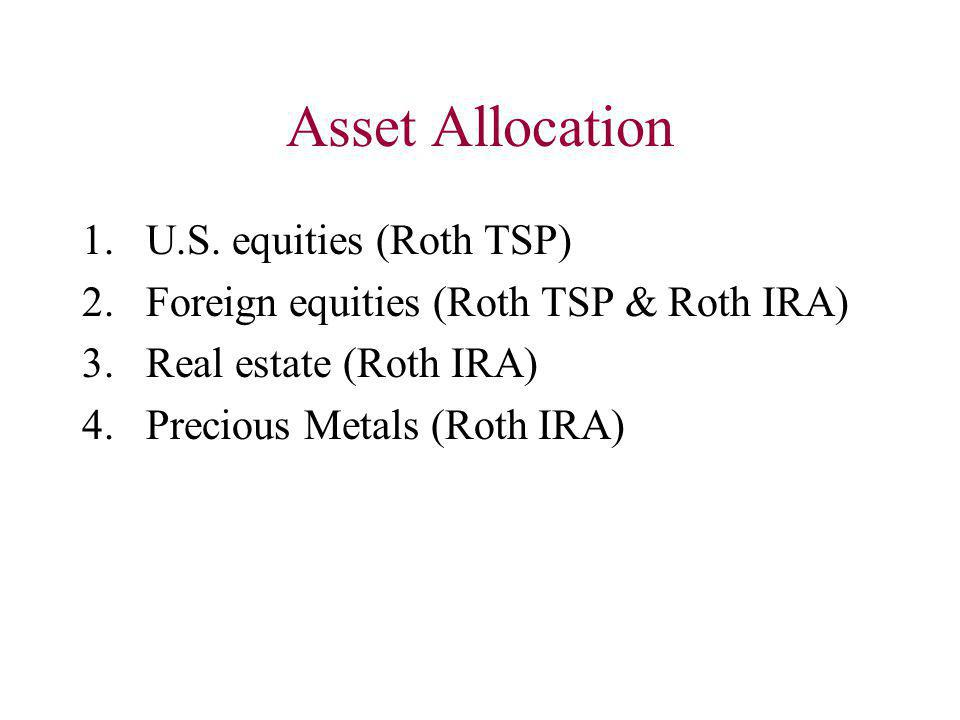Asset Allocation 1.U.S.
