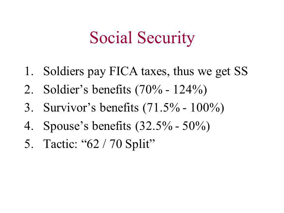 Social Security 1.Soldiers pay FICA taxes, thus we get SS 2.Soldiers benefits (70% - 124%) 3.Survivors benefits (71.5% - 100%) 4.Spouses benefits (32.5% - 50%) 5.Tactic: 62 / 70 Split