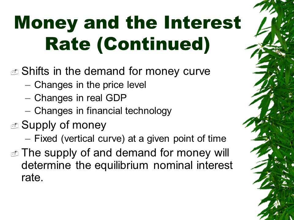 Money and the Interest Rate (Continued) Shifts in the demand for money curve –Changes in the price level –Changes in real GDP –Changes in financial te