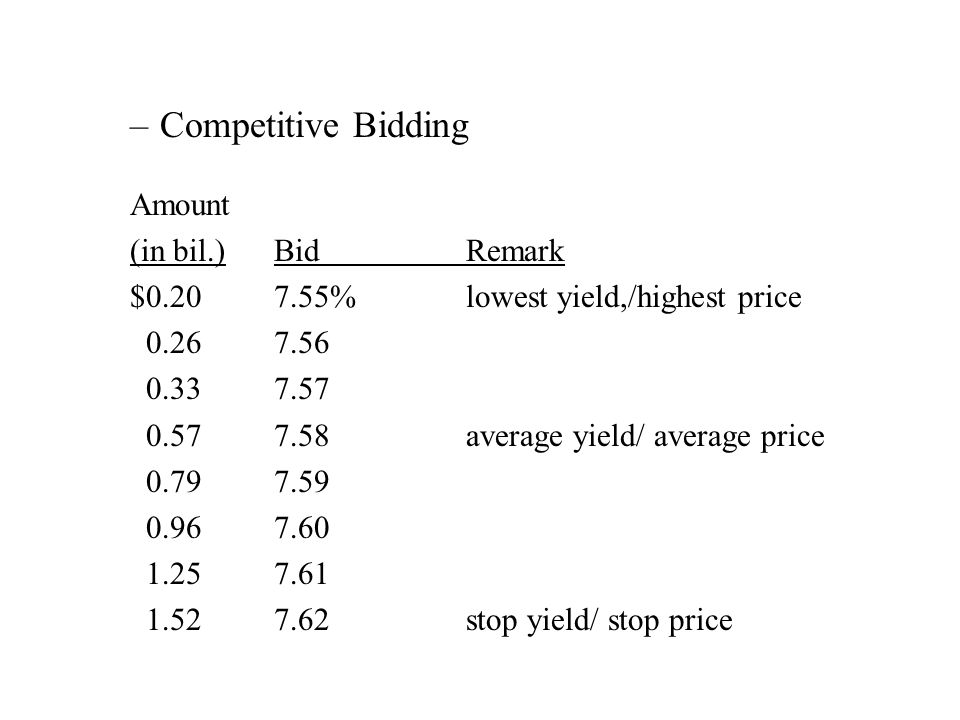 –Competitive Bidding Amount (in bil.)BidRemark $0.207.55%lowest yield,/highest price 0.267.56 0.337.57 0.577.58average yield/ average price 0.797.59 0.967.60 1.257.61 1.527.62stop yield/ stop price