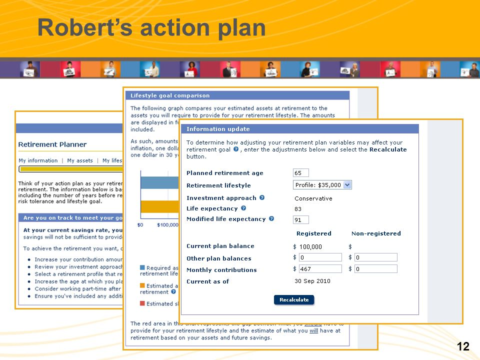 Roberts action plan 12