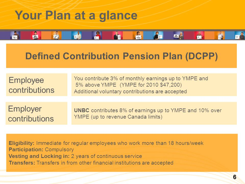 Your Plan at a glance Employee contributions Defined Contribution Pension Plan (DCPP) Eligibility: Immediate for regular employees who work more than 18 hours/week Participation: Compulsory Vesting and Locking in: 2 years of continuous service Transfers: Transfers in from other financial institutions are accepted Employer contributions You contribute 3% of monthly earnings up to YMPE and 5% above YMPE (YMPE for 2010 $47,200) Additional voluntary contributions are accepted UNBC contributes 8% of earnings up to YMPE and 10% over YMPE (up to revenue Canada limits) 6