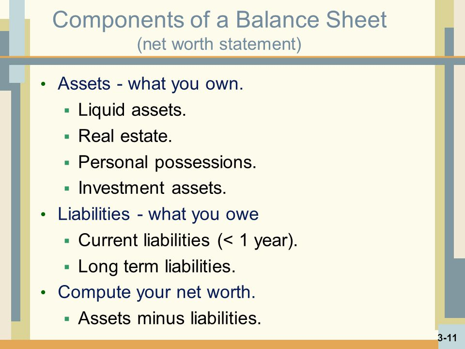 Components of a Balance Sheet (net worth statement) Assets - what you own. Liquid assets. Real estate. Personal possessions. Investment assets. Liabil