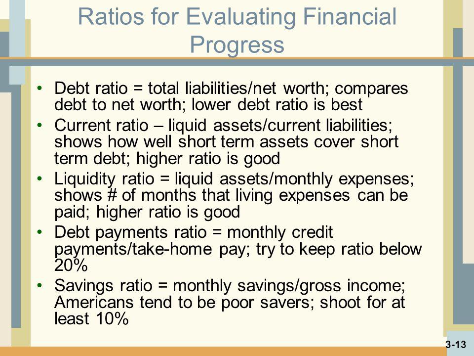 Ratios for Evaluating Financial Progress Debt ratio = total liabilities/net worth; compares debt to net worth; lower debt ratio is best Current ratio