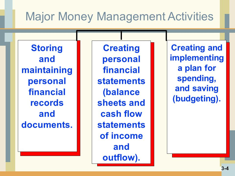 Major Money Management Activities Creating and implementing a plan for spending, and saving (budgeting).