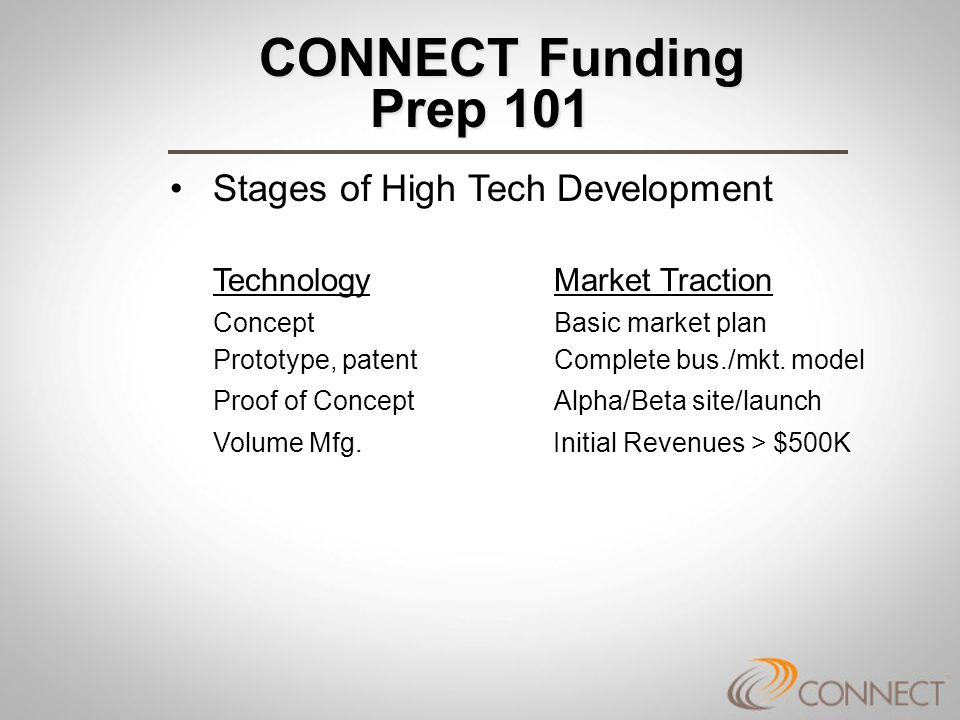 CONNECT Funding Prep 101 CONNECT Funding Prep 101 StaffTechnologyMarket TractionInvestorPre-Money Valuation Funding Founder (unpaid)Basic conceptBasic mkt.