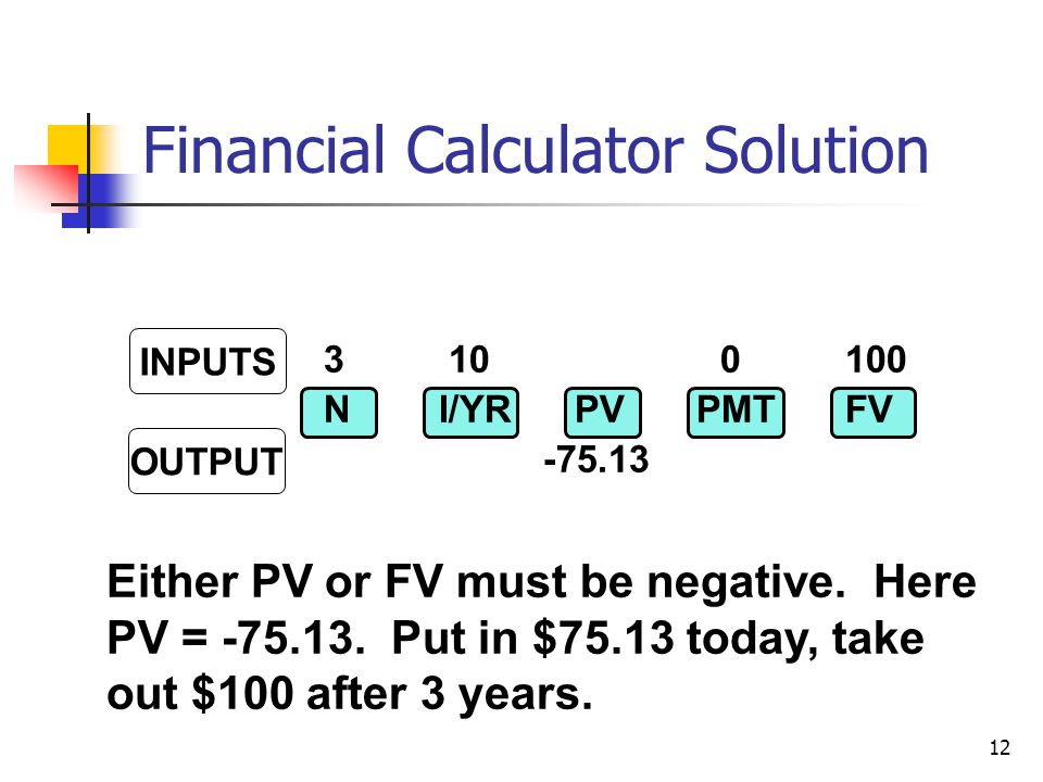 12 3 10 0100 N I/YR PV PMTFV -75.13 Either PV or FV must be negative.