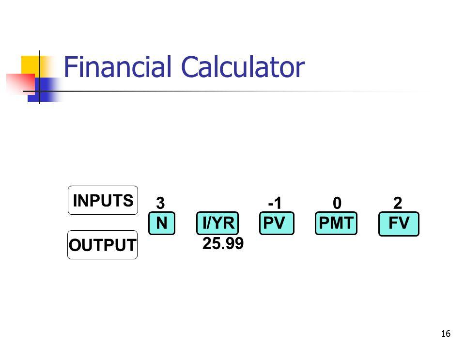 16 3 -1 0 2 NI/YR PV PMTFV 25.99 INPUTS OUTPUT Financial Calculator