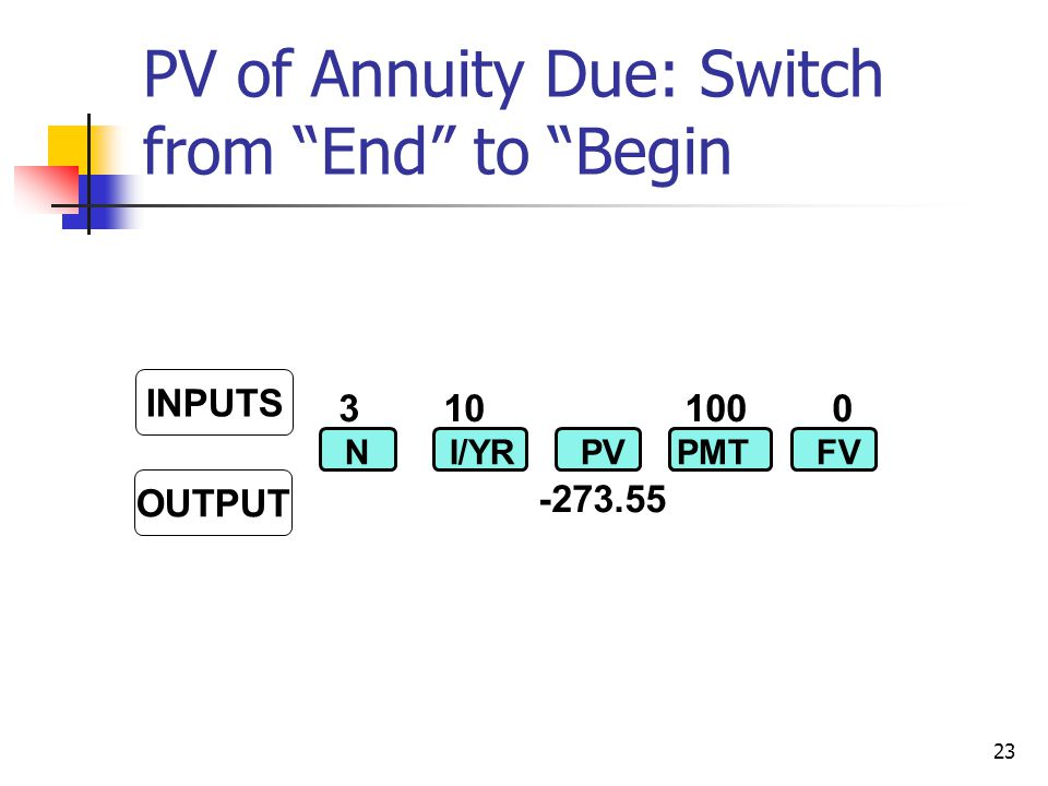 23 310 100 0 -273.55 NI/YRPVPMTFV INPUTS OUTPUT PV of Annuity Due: Switch from End to Begin