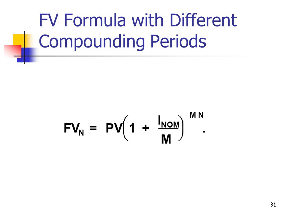 31 FV Formula with Different Compounding Periods FV = PV1.+ I M N NOM M N
