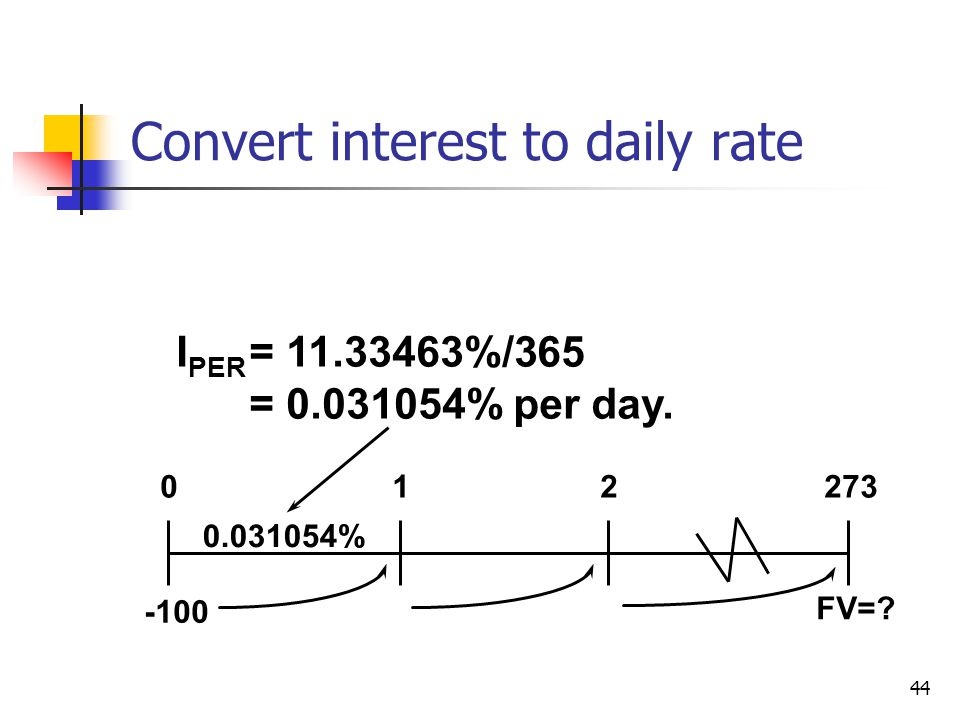 44 I PER = 11.33463%/365 = 0.031054% per day. FV=.
