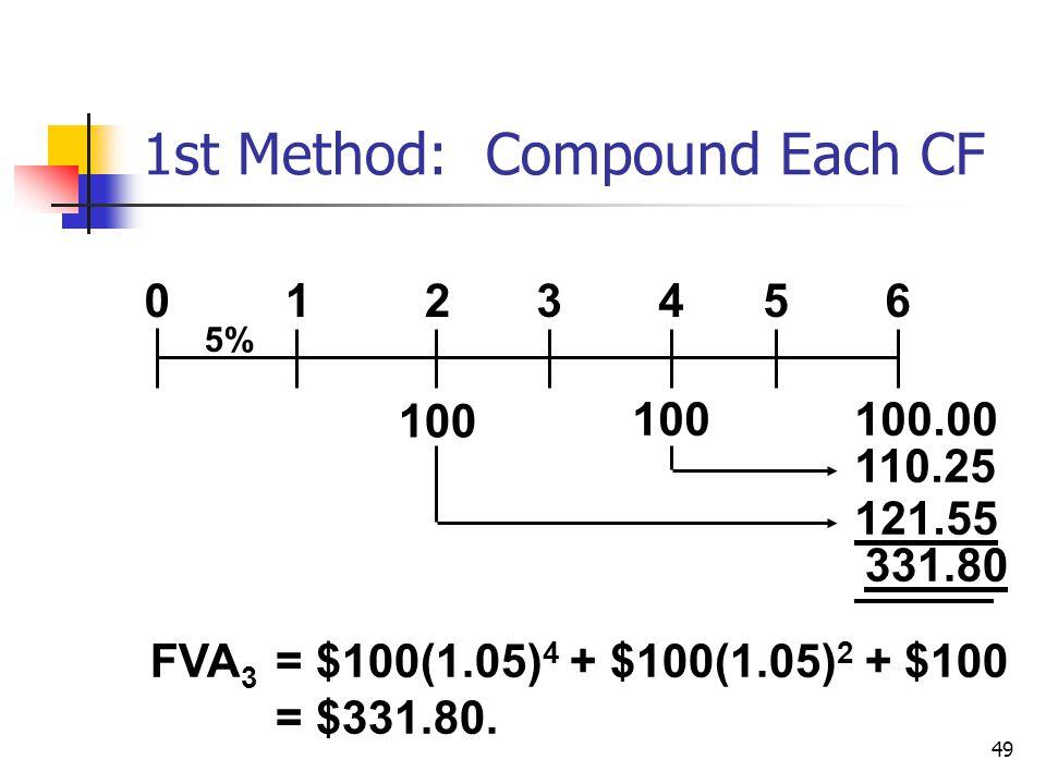 49 1st Method: Compound Each CF 01 100 23 5% 456 100100.00 110.25 121.55 331.80 FVA 3 = $100(1.05) 4 + $100(1.05) 2 + $100 = $331.80.