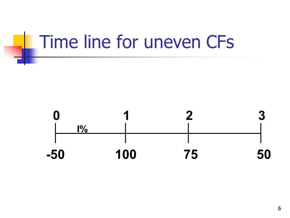 6 Time line for uneven CFs 100 50 75 0123 I% -50