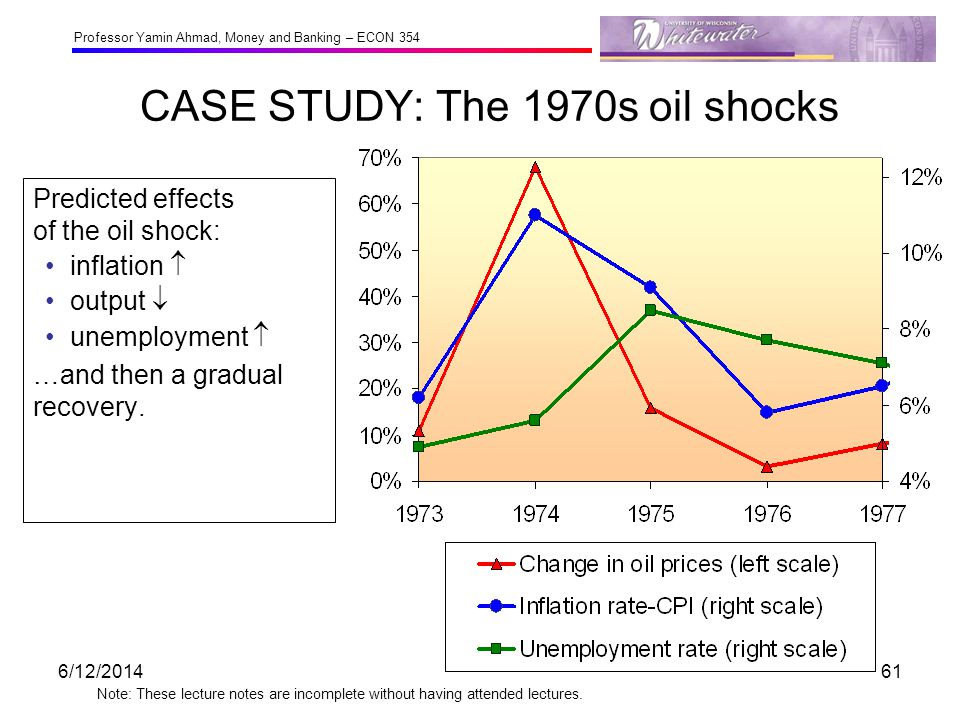 Professor Yamin Ahmad, Money and Banking – ECON 354 Note: These lecture notes are incomplete without having attended lectures. CASE STUDY: The 1970s o