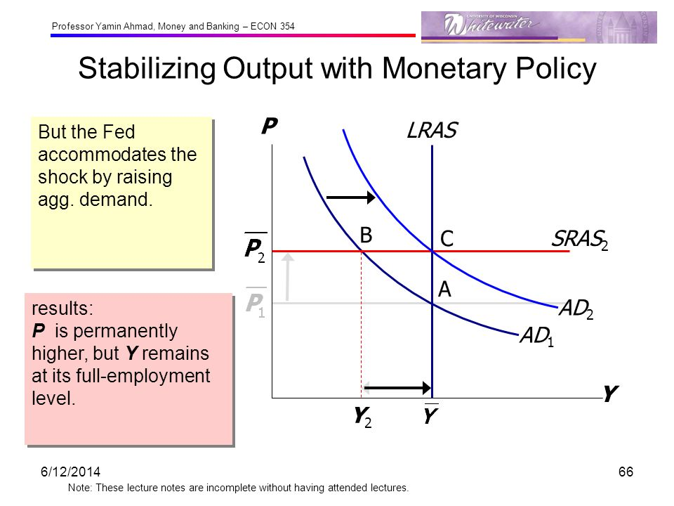 Professor Yamin Ahmad, Money and Banking – ECON 354 Note: These lecture notes are incomplete without having attended lectures. Stabilizing Output with
