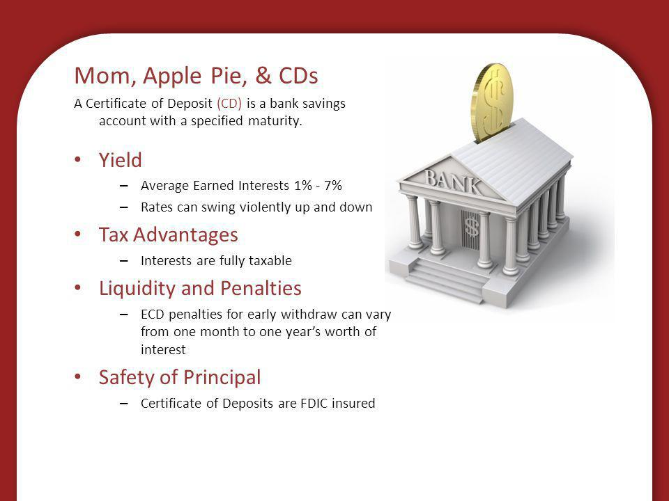Mom, Apple Pie, & CDs A Certificate of Deposit (CD) is a bank savings account with a specified maturity.