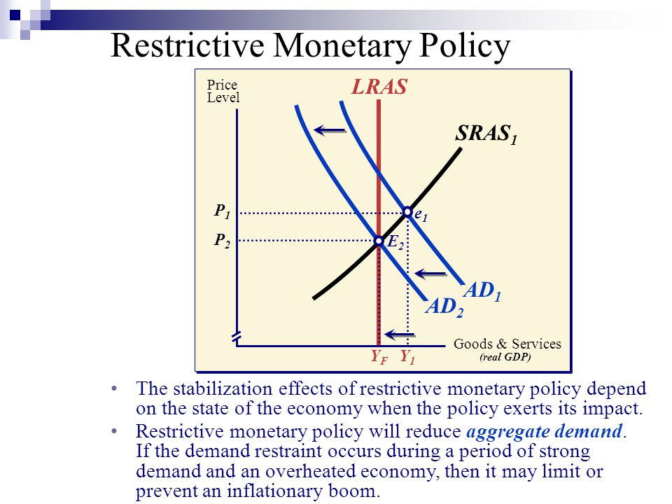 The stabilization effects of restrictive monetary policy depend on the state of the economy when the policy exerts its impact.