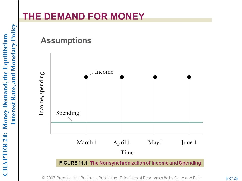 CHAPTER 24: Money Demand, the Equilibrium Interest Rate, and Monetary Policy © 2007 Prentice Hall Business Publishing Principles of Economics 8e by Case and Fair 6 of 26 THE DEMAND FOR MONEY Assumptions FIGURE 11.1 The Nonsynchronization of Income and Spending