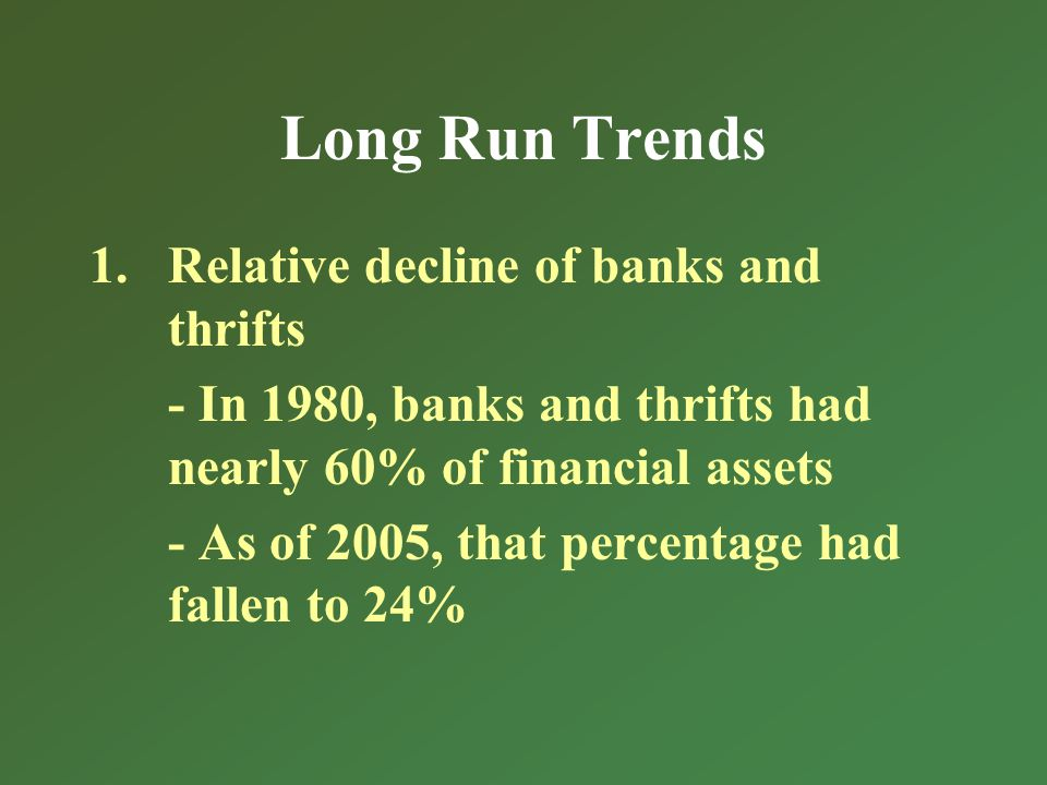 Long Run Trends 1.Relative decline of banks and thrifts - In 1980, banks and thrifts had nearly 60% of financial assets - As of 2005, that percentage had fallen to 24%
