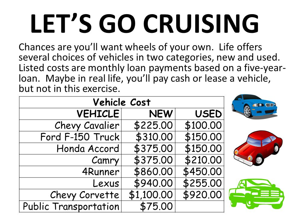 #59-60 - On your Finance Packet – From the Vehicle Cost Chart determine which type of vehicle you want and whether you will buy it new or used.
