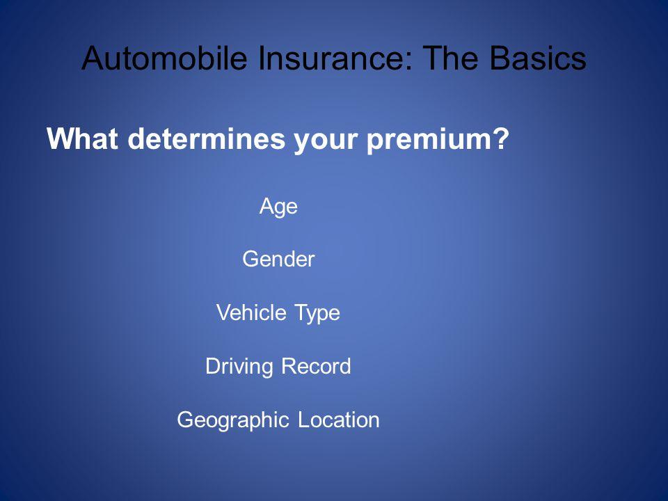 Automobile Insurance: The Basics What determines your premium.