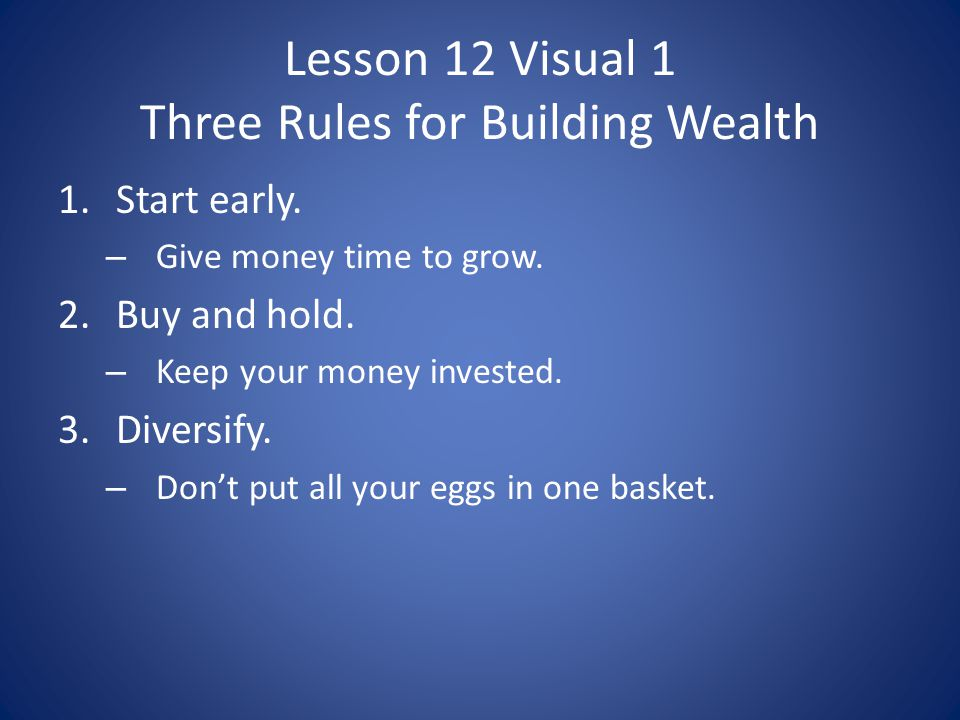 Lesson 12 Visual 1 Three Rules for Building Wealth 1.Start early.