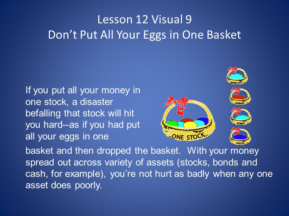 Lesson 12 Visual 9 Dont Put All Your Eggs in One Basket If you put all your money in one stock, a disaster befalling that stock will hit you hard--as if you had put all your eggs in one basket and then dropped the basket.