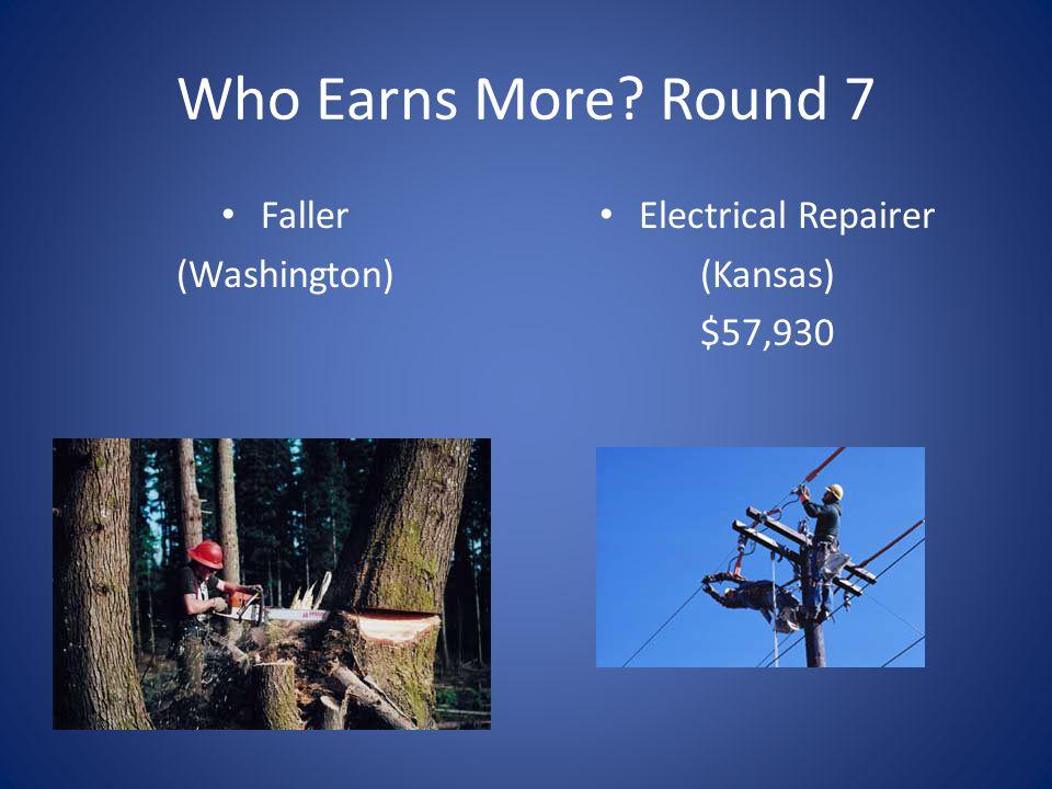 Who Earns More? Round 7 Faller (Washington) Electrical Repairer (Kansas) $57,930